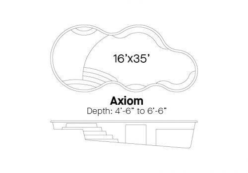 Axiom 16